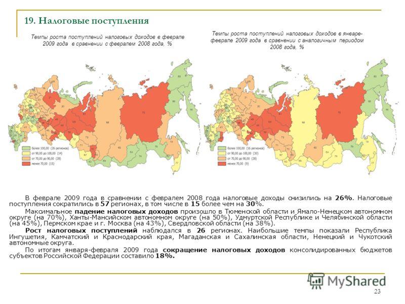 23 В феврале 2009 года в сравнении с февралем 2008 года налоговые доходы снизились на 26%. Налоговые поступления сократились в 57 регионах, в том числе в 15 более чем на 30%. Максимальное падение налоговых доходов произошло в Тюменской области и Ямал