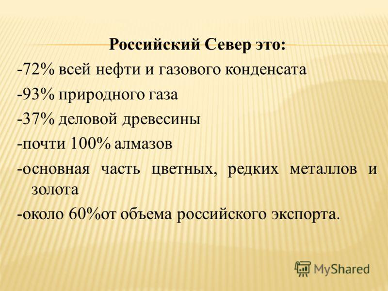Российский Север это: -72% всей нефти и газового конденсата -93% природного газа -37% деловой древесины -почти 100% алмазов -основная часть цветных, редких металлов и золота -около 60%от объема российского экспорта.