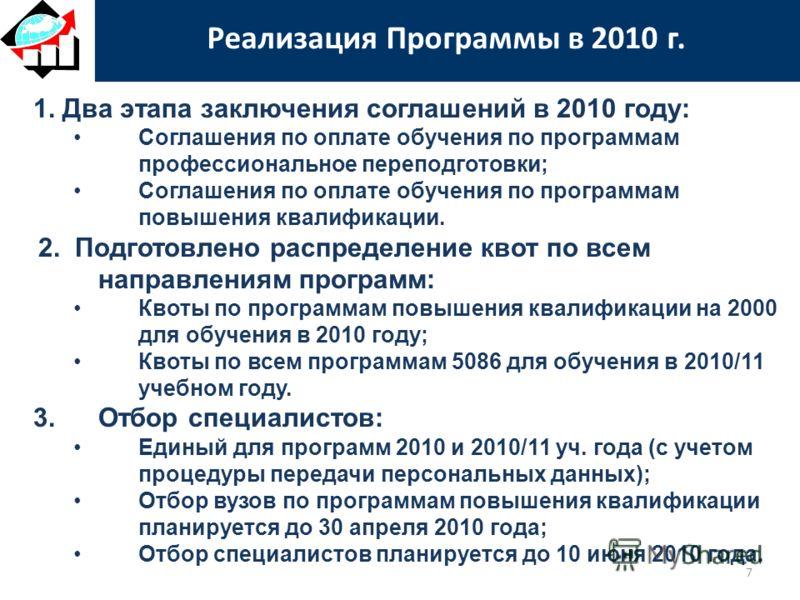 Реализация Программы в 2010 г. 1. Два этапа заключения соглашений в 2010 году: Соглашения по оплате обучения по программам профессиональное переподготовки; Соглашения по оплате обучения по программам повышения квалификации. 2. Подготовлено распределе