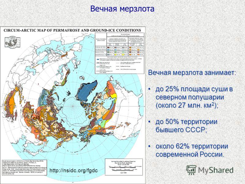 Вечная мерзлота занимает: до 25% площади суши в северном полушарии (около 27 млн. км 2 );до 25% площади суши в северном полушарии (около 27 млн. км 2 ); до 50% территории бывшего СССР;до 50% территории бывшего СССР; около 62% территории современной Р