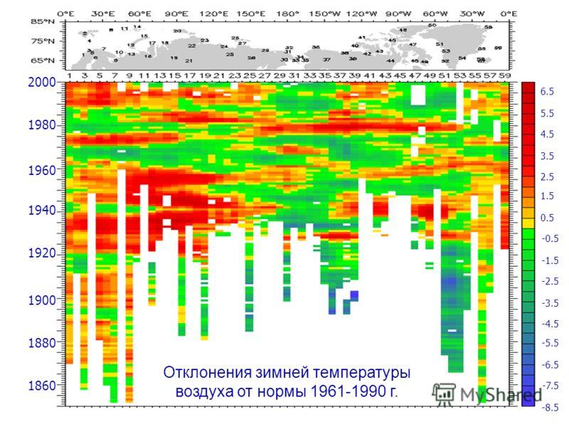 Отклонения зимней температуры воздуха от нормы 1961-1990 г. 2000 1980 1960 1940 1920 1900 1880 1860 6.5 5.5 4.5 2.5 1.5 0.5 -0.5 -1.5 3.5 -2.5 -3.5 -4.5 -5.5 -6.5 -7.5 -8.5