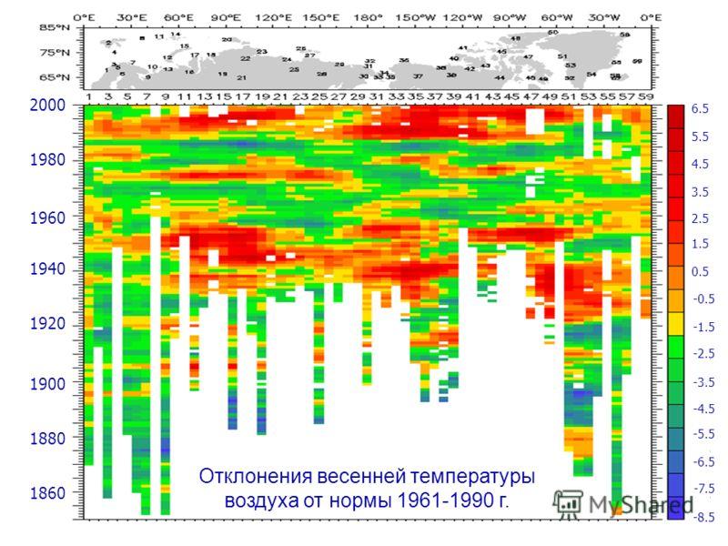 2000 1980 1960 1940 1920 1900 1880 1860 Отклонения весенней температуры воздуха от нормы 1961-1990 г. 6.5 5.5 4.5 2.5 1.5 0.5 -0.5 -1.5 3.5 -2.5 -3.5 -4.5 -5.5 -6.5 -7.5 -8.5