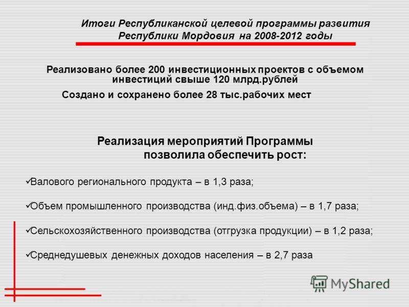 Итоги Республиканской целевой программы развития Республики Мордовия на 2008-2012 годы Реализовано более 200 инвестиционных проектов с объемом инвестиций свыше 120 млрд.рублей Создано и сохранено более 28 тыс.рабочих мест Реализация мероприятий Прогр
