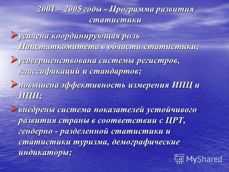 2001 – 2005 годы - Программа развития статистики усилена координирующая роль Нацстаткомитета в области статистики; усилена координирующая роль Нацстаткомитета в области статистики; усовершенствована системы регистров, классификаций и стандартов; усов