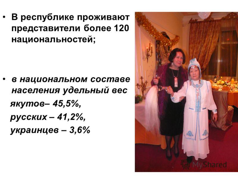 В республике проживают представители более 120 национальностей; в национальном составе населения удельный вес якутов– 45,5%, русских – 41,2%, украинцев – 3,6%