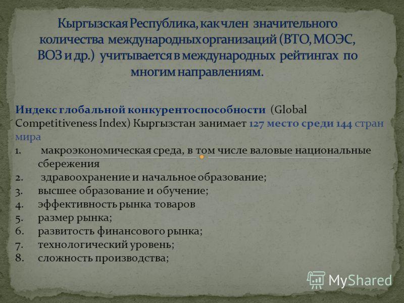 Индекс глобальной конкурентоспособности (Global Competitiveness Index) Кыргызстан занимает 127 место среди 144 стран мира 1. макроэкономическая среда, в том числе валовые национальные сбережения 2. здравоохранение и начальное образование; 3.высшее об