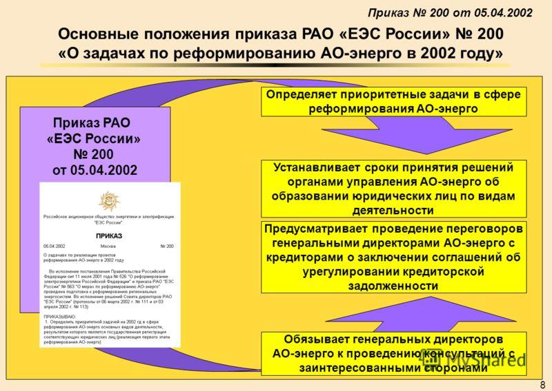 8 8 3 4 9 Основные положения приказа РАО «ЕЭС России» 200 «О задачах по реформированию АО-энерго в 2002 году» Определяет приоритетные задачи в сфере реформирования АО-энерго Устанавливает сроки принятия решений органами управления АО-энерго об образо