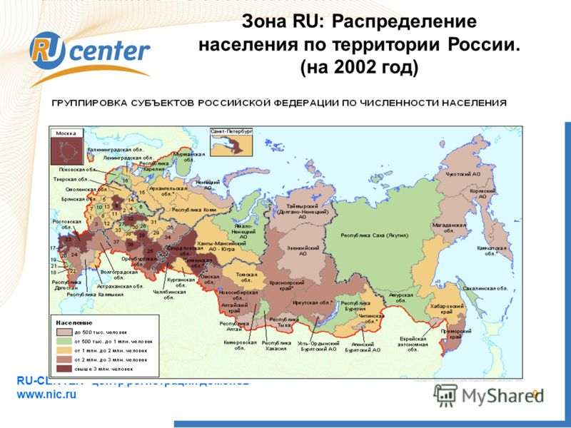 RU-CENTER - центр регистрации доменов www.nic.ru 9 Зона RU: Распределение населения по территории России. (на 2002 год)