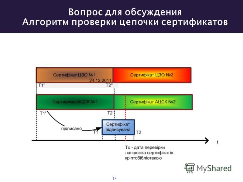 Вопрос для обсуждения Алгоритм проверки цепочки сертификатов 17