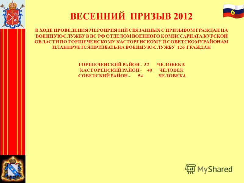 6 ВЕСЕННИЙ ПРИЗЫВ 2012 В ХОДЕ ПРОВЕДЕНИЯ МЕРОПРИЯТИЙ СВЯЗАННЫХ С ПРИЗЫВОМ ГРАЖДАН НА ВОЕННУЮ СЛУЖБУ В ВС РФ ОТДЕЛОМ ВОЕННОГО КОМИССАРИАТА КУРСКОЙ ОБЛАСТИ ПО ГОРШЕЧЕНСКОМУ КАСТОРЕНСКОМУ И СОВЕТСКОМУ РАЙОНАМ ПЛАНИРУЕТСЯ ПРИЗВАТЬ НА ВОЕННУЮ СЛУЖБУ 126 Г