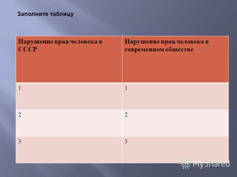Заполните таблицу Нарушение прав человека в СССР Нарушение прав человека в современном обществе 11 22 33
