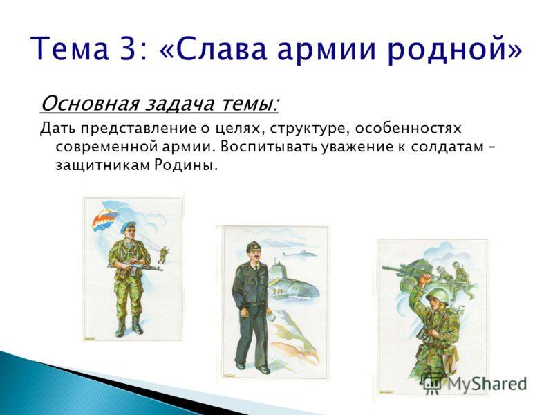 Основная задача темы: Дать представление о целях, структуре, особенностях современной армии. Воспитывать уважение к солдатам – защитникам Родины.