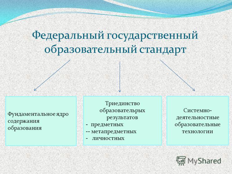 Федеральный государственный образовательный стандарт Фундаментальное ядро содержания образования Триединство образовательрых результатов - предметных -- метапредметных - личностных Системно- деятельностные образовательные технологии