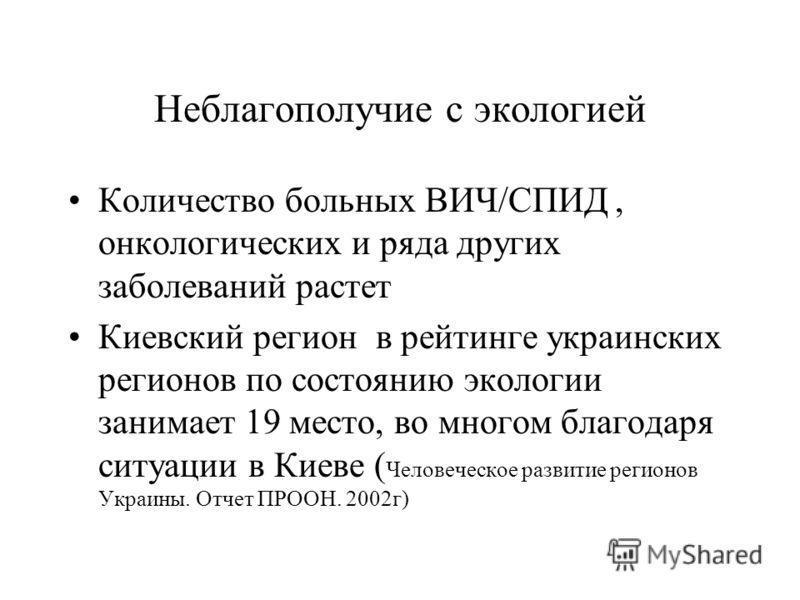 Неблагополучие с экологией Количество больных ВИЧ/СПИД, онкологических и ряда других заболеваний растет Киевский регион в рейтинге украинских регионов по состоянию экологии занимает 19 место, во многом благодаря ситуации в Киеве ( Человеческое развит