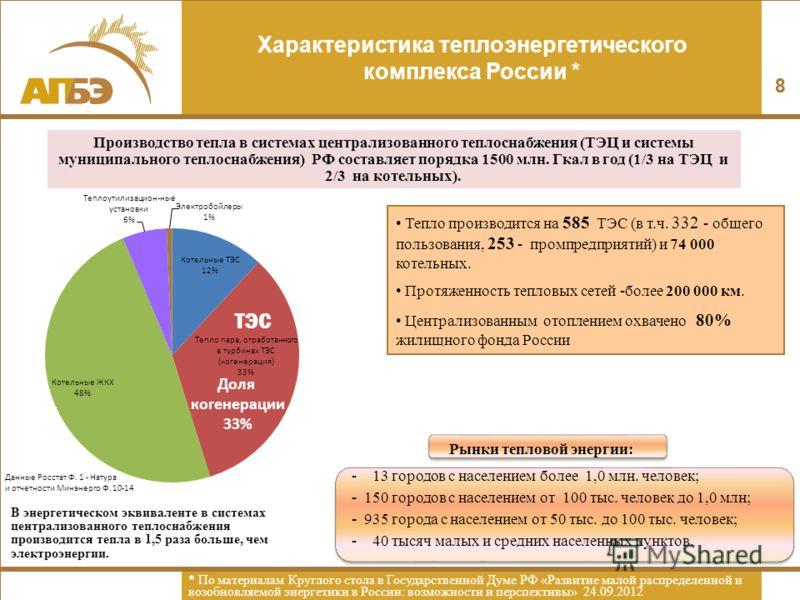 88 Характеристика теплоэнергетического комплекса России * ТЭС Тепло производится на 585 ТЭС (в т.ч. 332 - общего пользования, 253 - промпредприятий) и 74 000 котельных. Протяженность тепловых сетей -более 200 000 км. Централизованным отоплением охвач