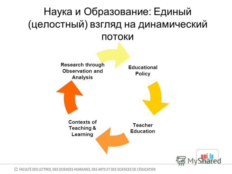 Наука и Образование: Единый (целостный) взгляд на динамический потоки Educational Policy Teacher Education Contexts of Teaching & Learning Research through Observation and Analysis