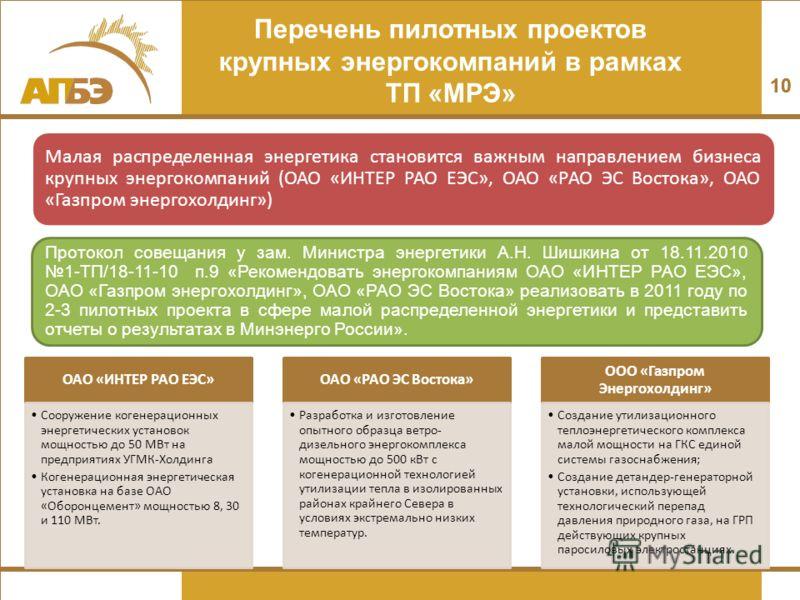 10 Перечень пилотных проектов крупных энергокомпаний в рамках ТП «МРЭ» 10 Малая распределенная энергетика становится важным направлением бизнеса крупных энергокомпаний (ОАО «ИНТЕР РАО ЕЭС», ОАО «РАО ЭС Востока», ОАО «Газпром энергохолдинг») Протокол