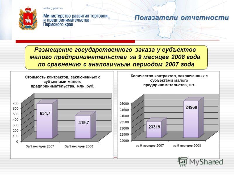 9 Размещение государственного заказа у субъектов малого предпринимательства за 9 месяцев 2008 года по сравнению с аналогичным периодом 2007 года Показатели отчетности