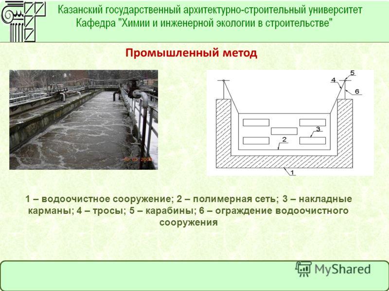 Промышленный метод 1 – водоочистное сооружение; 2 – полимерная сеть; 3 – накладные карманы; 4 – тросы; 5 – карабины; 6 – ограждение водоочистного сооружения