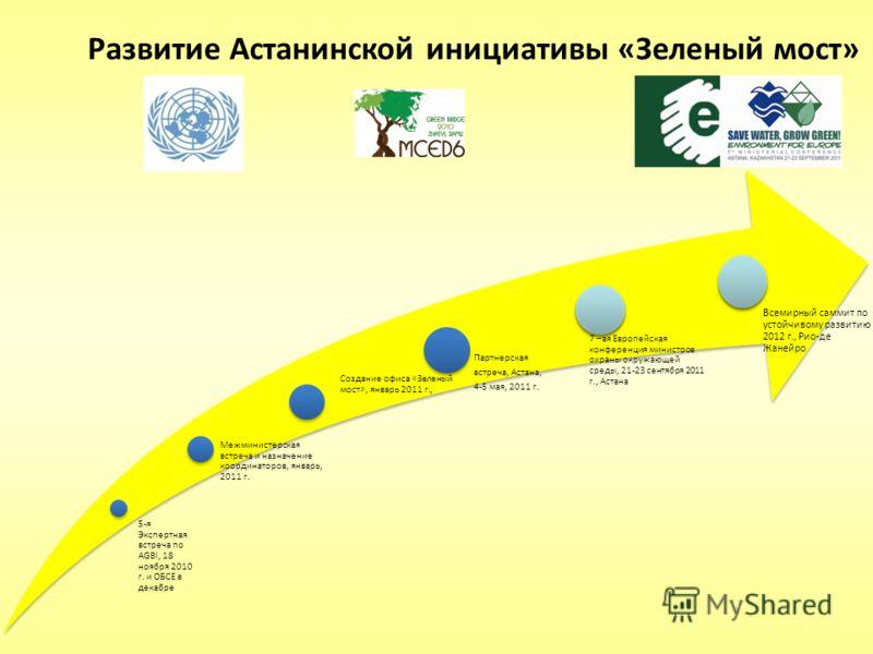 Развитие Астанинской инициативы «Зеленый мост» 5-я Экспертная встреча по AGBI, 18 ноября 2010 г. и ОБСЕ в декабре Межминистерская встреча и назначение координаторов, январь, 2011 г. Создание офиса «Зеленый мост», январь 2011 г., Партнерская встреча,