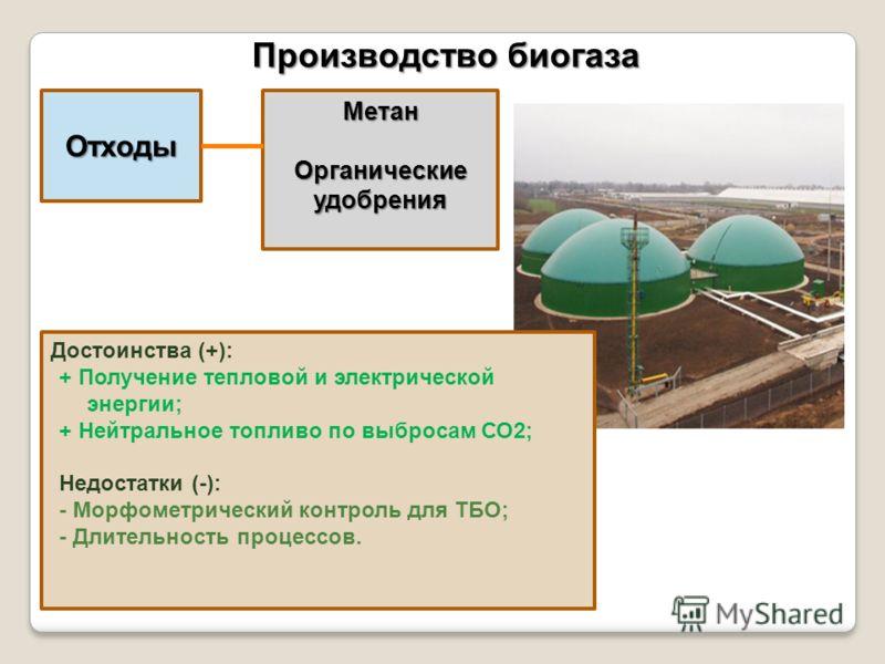 Отходы Производство биогаза Метан Органические удобрения Достоинства (+): + Получение тепловой и электрической энергии; + Нейтральное топливо по выбросам СО2; Недостатки (-): - Морфометрический контроль для ТБО; - Длительность процессов.