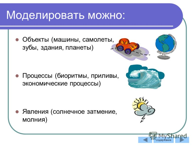 Моделировать можно: Объекты (машины, самолеты, зубы, здания, планеты) Процессы (биоритмы, приливы, экономические процессы) Явления (солнечное затмение, молния) содержание
