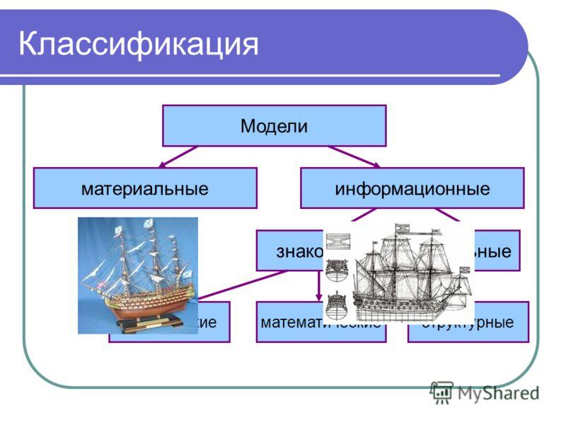 Классификация Модели материальныеинформационные вербальныезнаковые графические математическиеструктурные