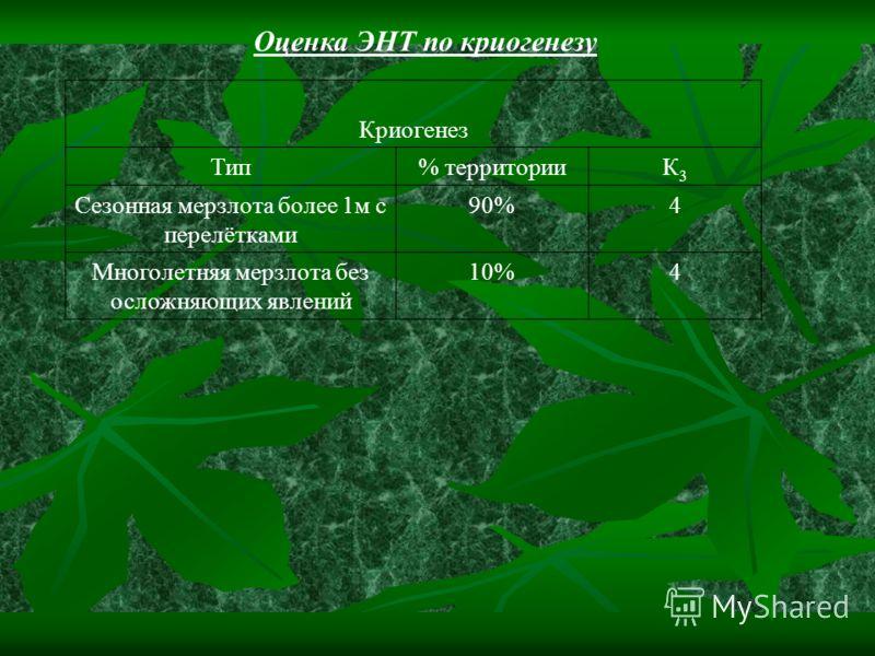 Оценка ЭНТ по криогенезу Криогенез Тип% территорииК3К3 Сезонная мерзлота более 1м с перелётками 90%4 Многолетняя мерзлота без осложняющих явлений 10%4