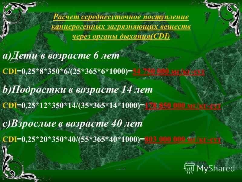 Расчет cсреднесуточное поступление канцерогенных загрязняющих веществ через органы дыхания(CDI) a)Дети в возрасте 6 лет CDI=0,25*8*350*6/(25*365*6*1000)=54 750 000 мг/кг-сут b)Подростки в возрасте 14 лет CDI=0,25*12*350*14/(35*365*14*1000)=178 850 00