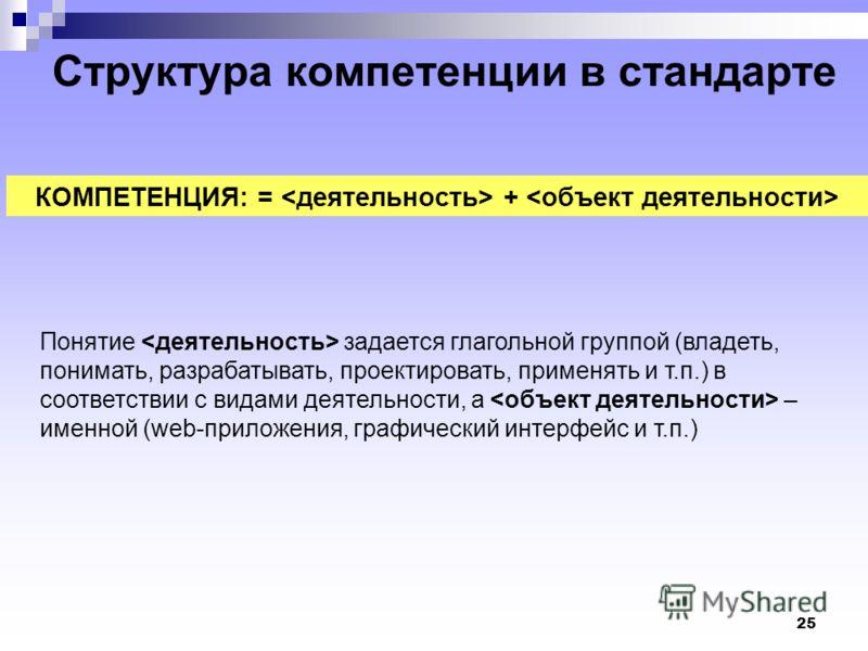 25 Структура компетенции в стандарте КОМПЕТЕНЦИЯ: = + Понятие задается глагольной группой (владеть, понимать, разрабатывать, проектировать, применять и т.п.) в соответствии с видами деятельности, а – именной (web-приложения, графический интерфейс и т