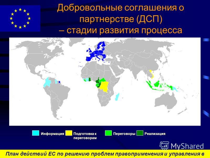 План действий ЕС по решению проблем правоприменения и управления в лесном секторе и торговли лесоматериалами Добровольные соглашения о партнерстве (ДСП) – стадии развития процесса ИнформацияПереговорыПодготовка к переговорам Реализация