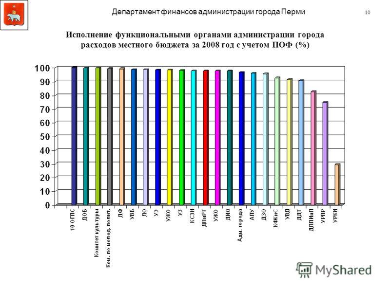 Исполнение функциональными органами администрации города расходов местного бюджета за 2008 год с учетом ПОФ (%) 10 Департамент финансов администрации города Перми