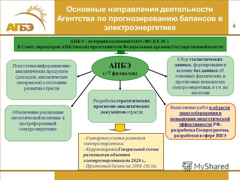 4 Основные направления деятельности Агентства по прогнозированию балансов в электроэнергетике АПБЭ (+7 филиалов) Выполнение работ в области энергосбережения и повышения энергетической эффективности РФ, разработка Госпрограммы, разработки в сфере ВИЭ