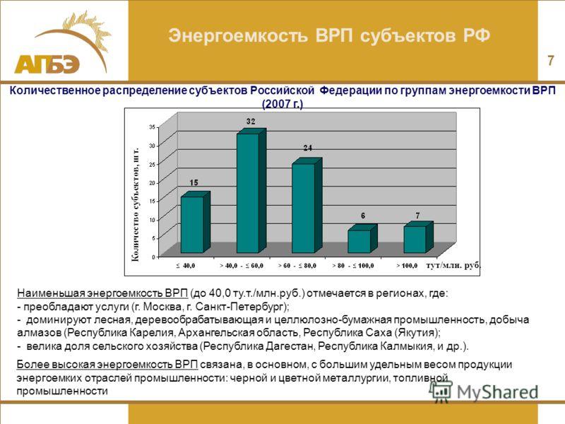 7 Наименьшая энергоемкость ВРП (до 40,0 ту.т./млн.руб.) отмечается в регионах, где: - преобладают услуги (г. Москва, г. Санкт-Петербург); - доминируют лесная, деревообрабатывающая и целлюлозно-бумажная промышленность, добыча алмазов (Республика Карел