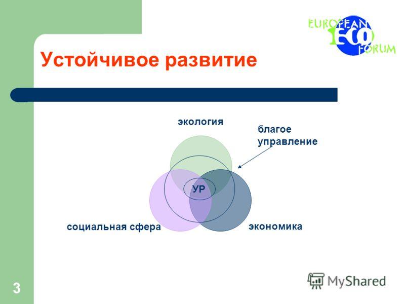 3 Устойчивое развитие экология экономика социальная сфера УР благое управление