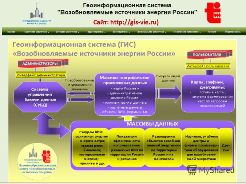 Сайт: http://gis-vie.ru)