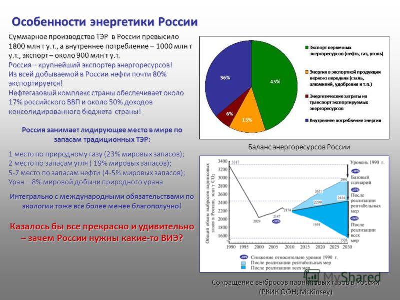 Особенности энергетики России Баланс энергоресурсов России Cуммарное производство ТЭР в России превысило 1800 млн т у.т., а внутреннее потребление – 1000 млн т у.т., экспорт – около 900 млн т у.т. Россия – крупнейший экспортер энергоресурсов! Из всей