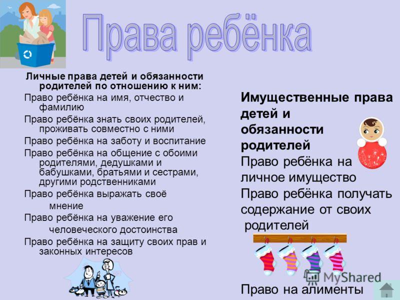 Личные права детей и обязанности родителей по отношению к ним: Право ребёнка на имя, отчество и фамилию Право ребёнка знать своих родителей, проживать совместно с ними Право ребёнка на заботу и воспитание Право ребёнка на общение с обоими родителями,