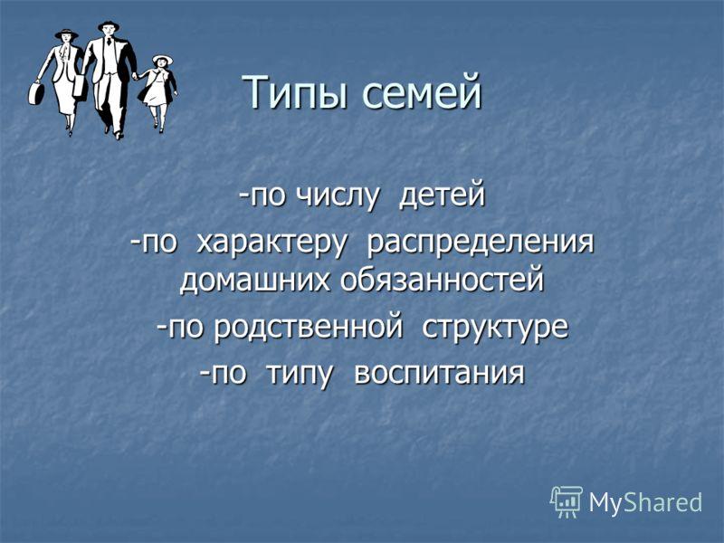 Типы семей -по числу детей -по характеру распределения домашних обязанностей -по родственной структуре -по типу воспитания