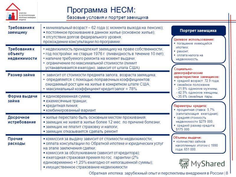 Программа HECM: базовые условия и портрет заемщика Обратная ипотека: зарубежный опыт и перспективы внедрения в России | 8 Требования к заемщику минимальный возраст – 62 года (с момента выхода на пенсию); постоянное проживание в данном жилье (основное