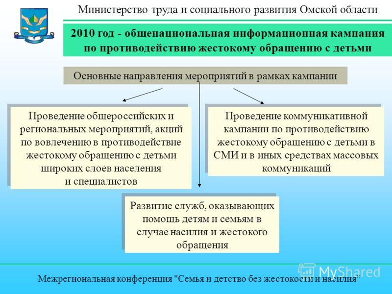 Министерство труда и социального развития Омской области 2010 год - общенациональная информационная кампания по противодействию жестокому обращению с детьми Проведение коммуникативной кампании по противодействию жестокому обращению с детьми в СМИ и в