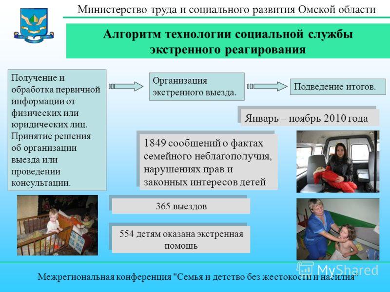 Министерство труда и социального развития Омской области Алгоритм технологии социальной службы экстренного реагирования Межрегиональная конференция