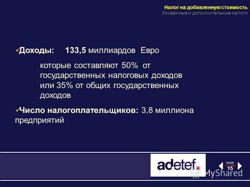 PAGE 15 Доходы: 133,5 миллиардов Евро которые составляют 50% от государственных налоговых доходов или 35% от общих государственных доходов Число налогоплательщиков: 3,8 миллиона предприятий Налог на добавленную стоимость Косвенные и дополнительные на