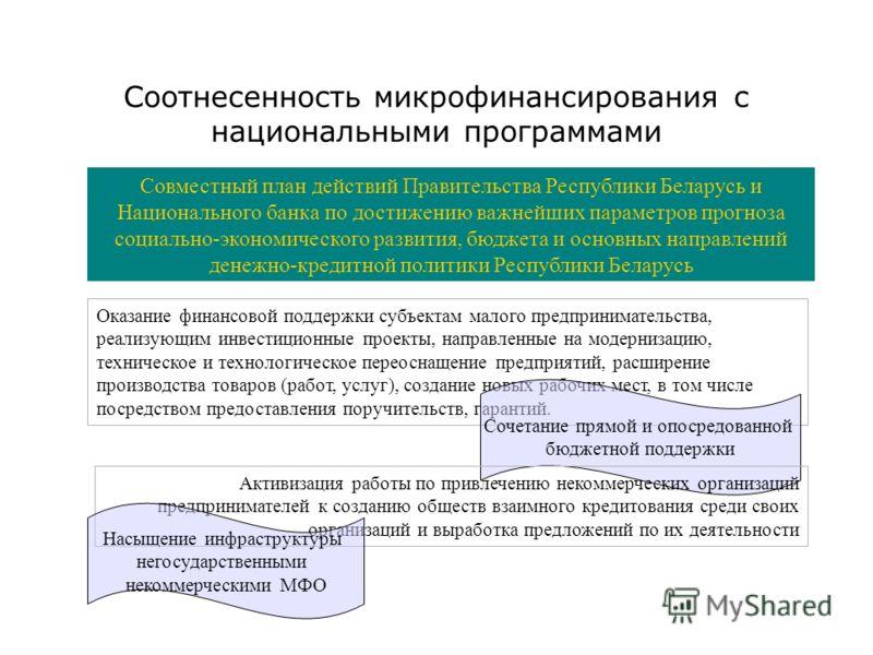 Соотнесенность микрофинансирования с национальными программами Совместный план действий Правительства Республики Беларусь и Национального банка по достижению важнейших параметров прогноза социально-экономического развития, бюджета и основных направле