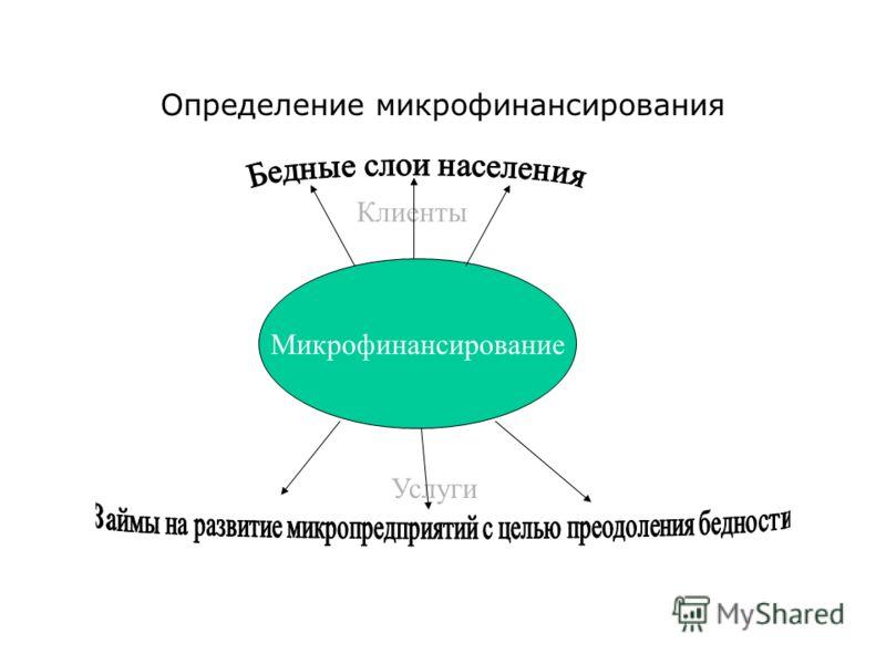 Определение микрофинансирования Микрофинансирование Клиенты Услуги