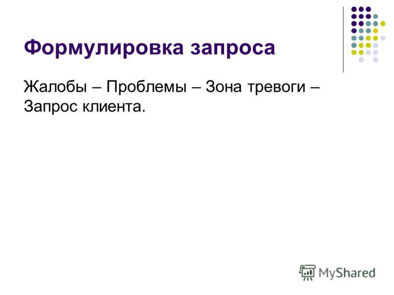 Формулировка запроса Жалобы – Проблемы – Зона тревоги – Запрос клиента.