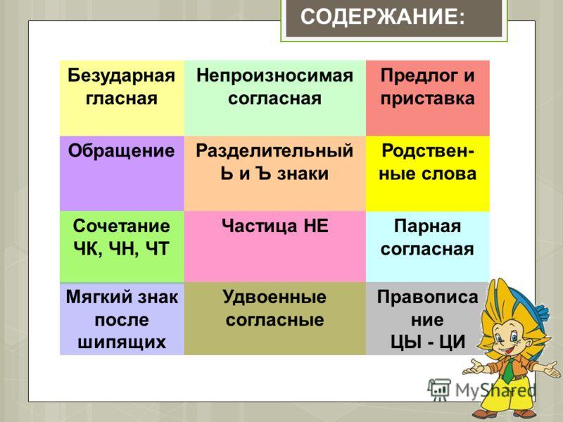 Тренажеры по русскому языку 5 класс скачать бесплатно