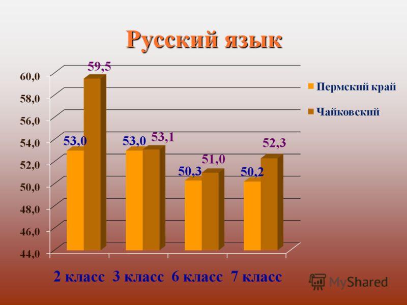 Русский язык