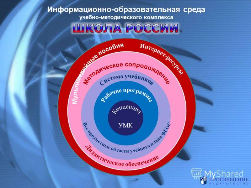 Кон УМК Информационно-образовательная среда учебно-методического комплекса