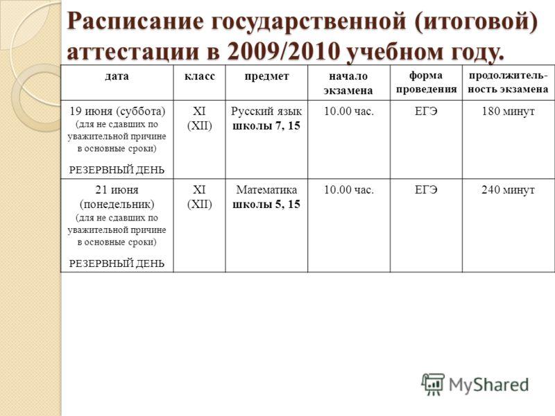 Расписание государственной (итоговой) аттестации в 2009/2010 учебном году. датакласспредметначало экзамена форма проведения продолжитель- ность экзамена 19 июня (суббота) (для не сдавших по уважительной причине в основные сроки) РЕЗЕРВНЫЙ ДЕНЬ XI (XI